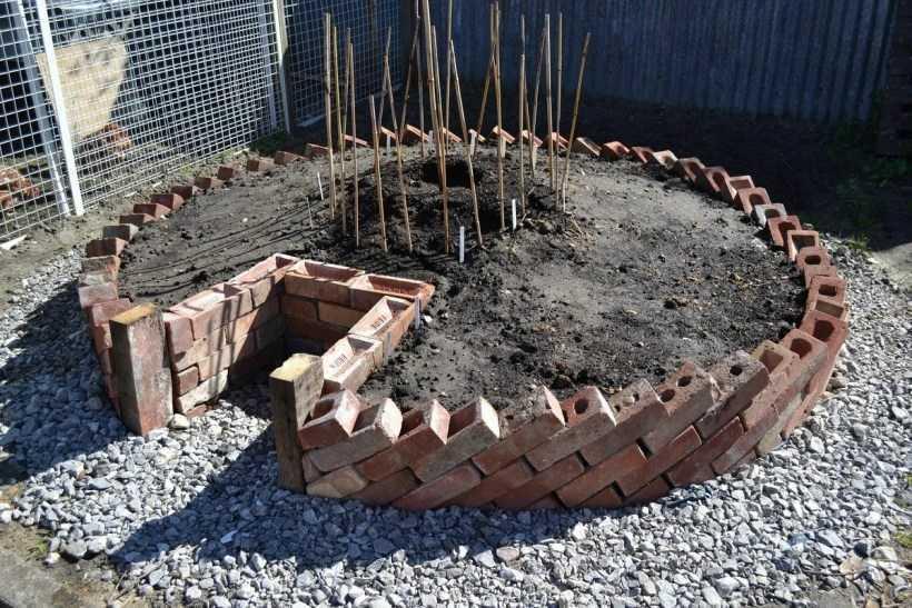 Клумбы из кирпича: оригинальные постройки кирпичных клумб. Инструкции и схемы по сооружению своими руками (фото + видео)